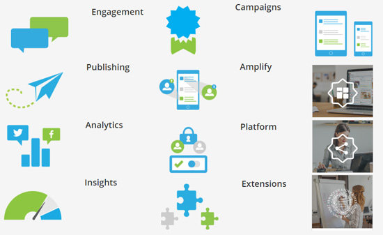 hootsuite-products
